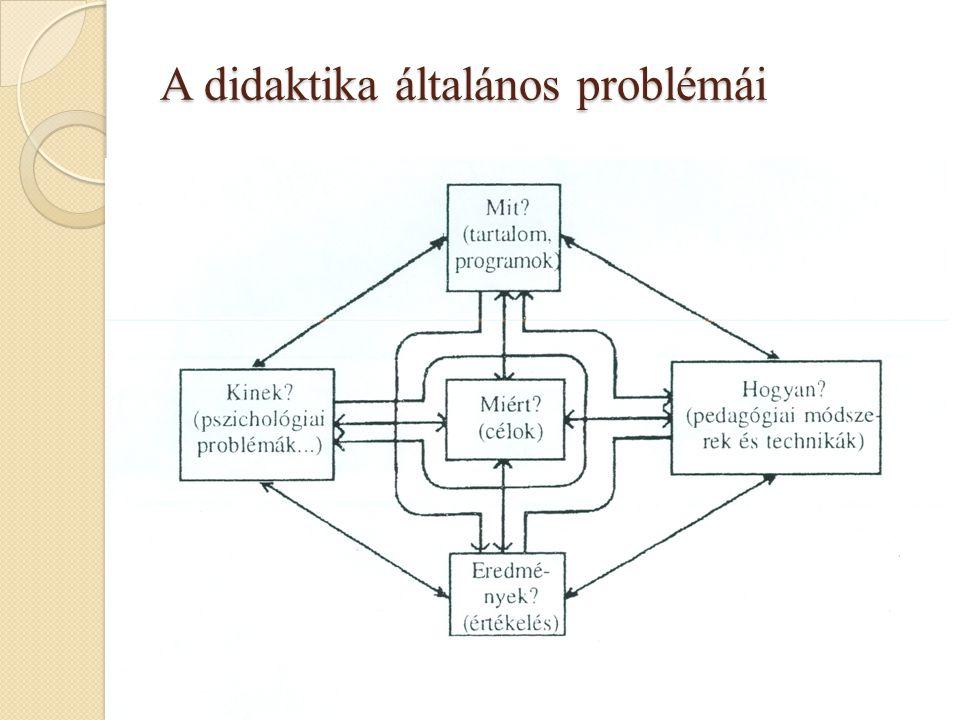 A didaktika általános problémái