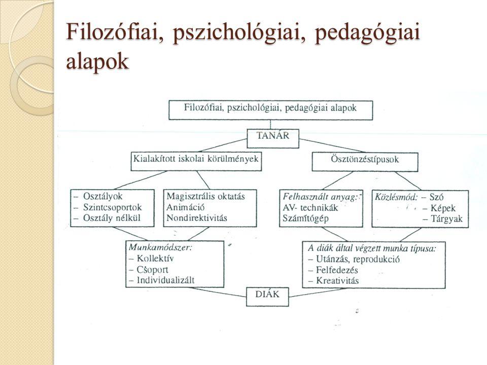 Filozófiai, pszichológiai, pedagógiai alapok