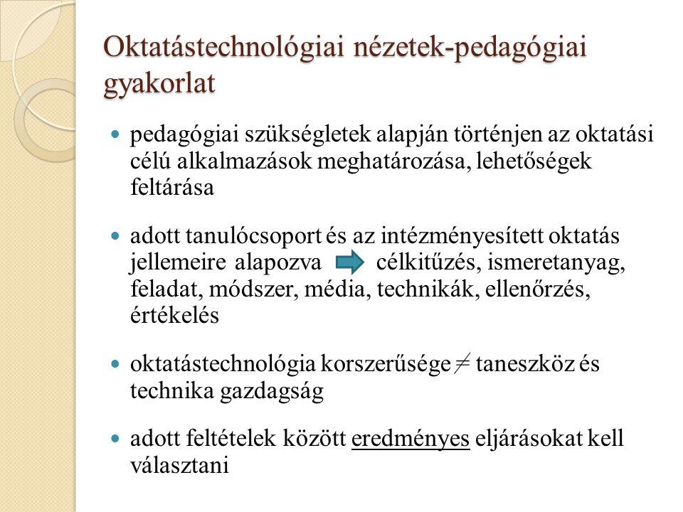 Oktatástechnológiai nézetek-pedagógiai gyakorlat pedagógiai szükségletek alapján történjen az oktatási célú alkalmazások meghatározása, lehetőségek fe
