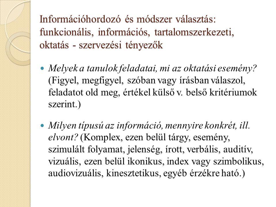 Információhordozó és módszer választás: funkcionális, információs, tartalomszerkezeti, oktatás - szervezési tényezők Melyek a tanulok feladatai, mi az