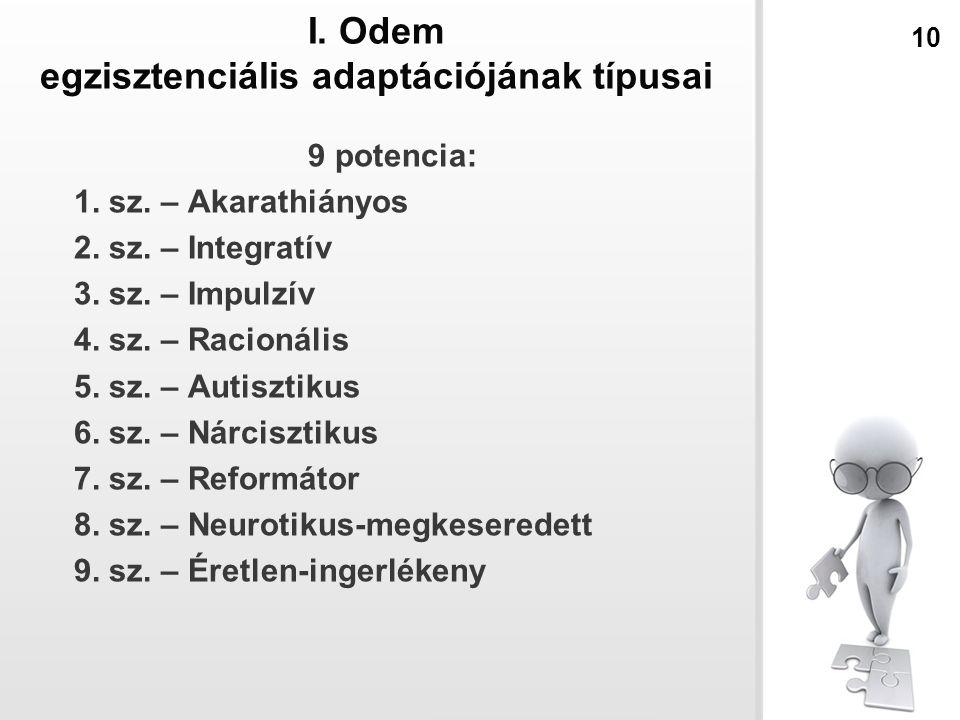 I.Odem egzisztenciális adaptációjának típusai 9 potencia: 1.