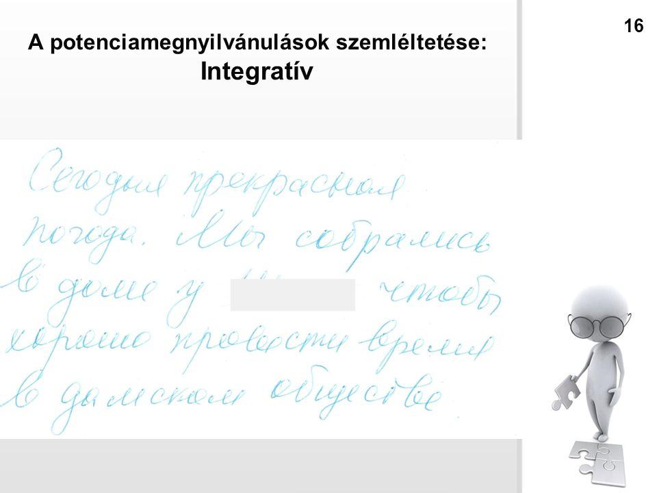 A potenciamegnyilvánulások szemléltetése: Integratív 16