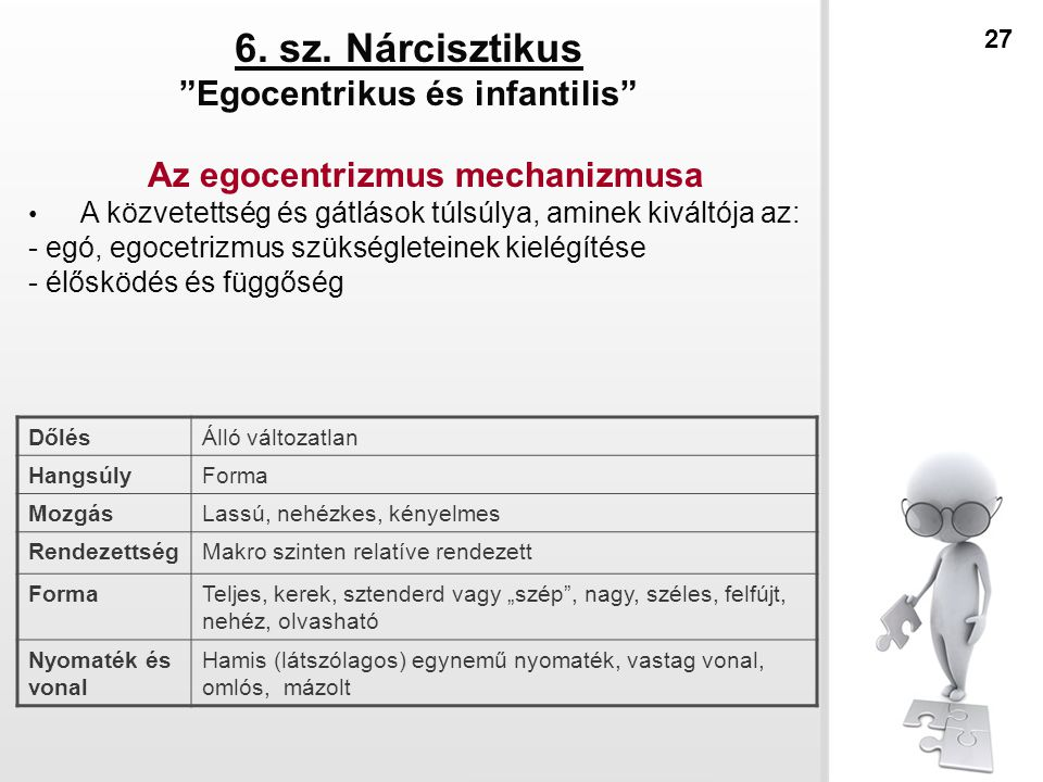"""6. sz. Nárcisztikus """"Egocentrikus és infantilis"""" Az egocentrizmus mechanizmusa A közvetettség és gátlások túlsúlya, aminek kiváltója az: - egó, egocet"""