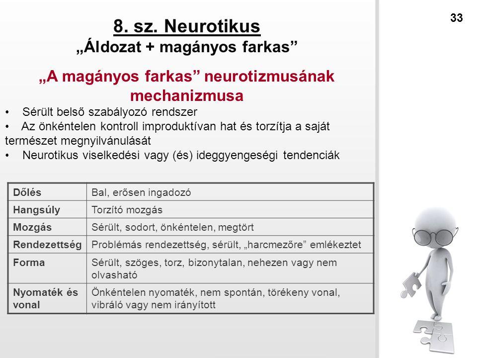 """8. sz. Neurotikus """"Áldozat + magányos farkas"""" """"A magányos farkas"""" neurotizmusának mechanizmusa Sérült belső szabályozó rendszer Az önkéntelen kontroll"""