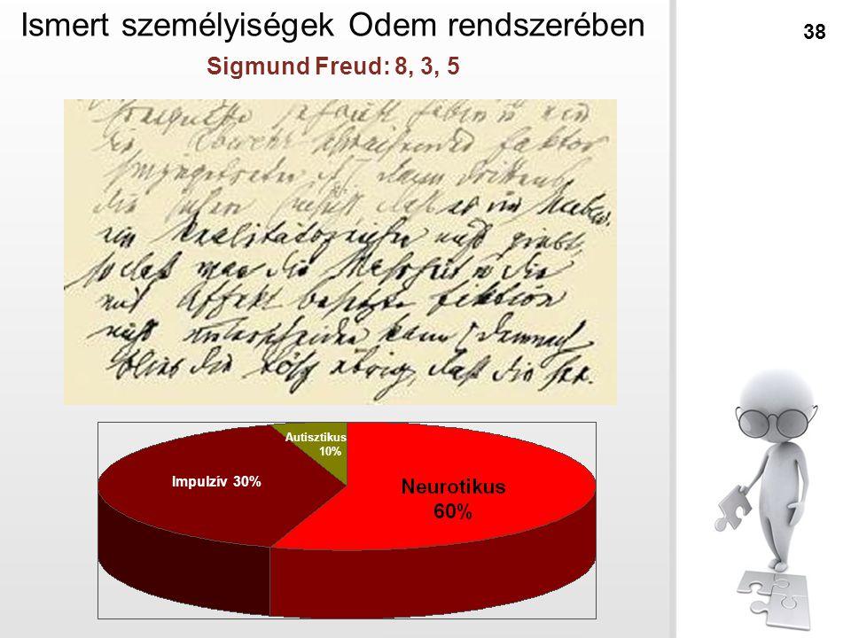 Ismert személyiségek Odem rendszerében Sigmund Freud: 8, 3, 5 Impulzív 30% Autisztikus 10% 38