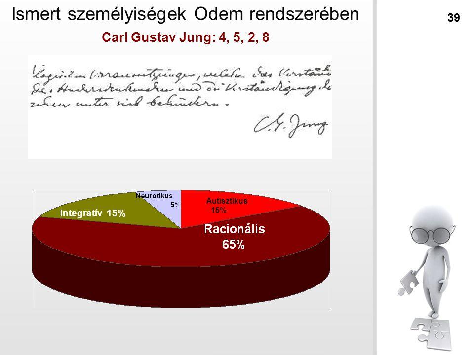 Carl Gustav Jung: 4, 5, 2, 8 Autisztikus 15% Integratív 15% Ismert személyiségek Odem rendszerében 39