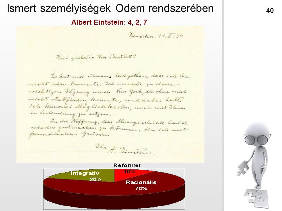 Ismert személyiségek Odem rendszerében Albert Eintstein: 4, 2, 7 40