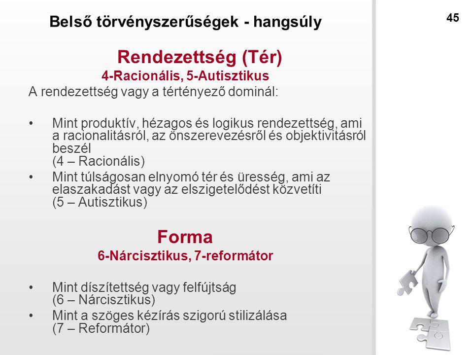 Belső törvényszerűségek - hangsúly Rendezettség (Tér) 4-Racionális, 5-Autisztikus A rendezettség vagy a tértényező dominál: Mint produktív, hézagos és