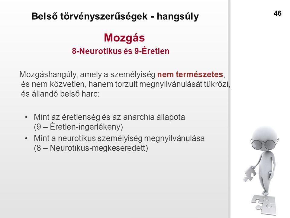 Belső törvényszerűségek - hangsúly Mozgás 8-Neurotikus és 9-Éretlen Mozgáshangúly, amely a személyiség nem természetes, és nem közvetlen, hanem torzult megnyilvánulását tükrözi, és állandó belső harc: Mint az éretlenség és az anarchia állapota (9 – Éretlen-ingerlékeny) Mint a neurotikus személyiség megnyilvánulása (8 – Neurotikus-megkeseredett) 46