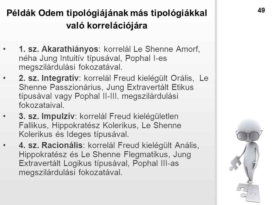 Példák Odem tipológiájának más tipológiákkal való korrelációjára 1. sz. Akarathiányos: korrelál Le Shenne Amorf, néha Jung Intuitív típusával, Pophal
