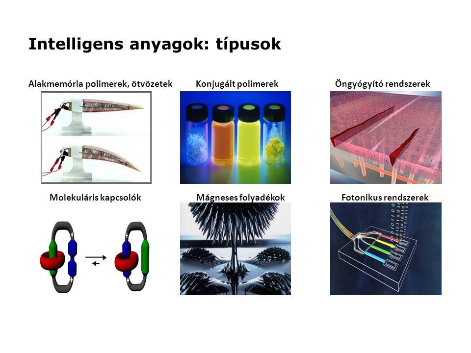 Intelligens anyagok: típusok Alakmemória polimerek, ötvözetek Konjugált polimerek Öngyógyító rendszerek Molekuláris kapcsolók Mágneses folyadékok Fotonikus rendszerek