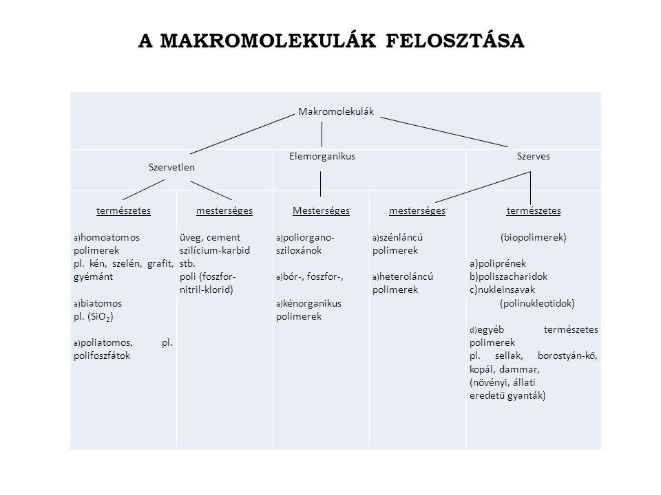 A MAKROMOLEKULÁK FELOSZTÁSA Makromolekulák Szervetlen ElemorganikusSzerves természetes a)homoatomos polimerek pl.