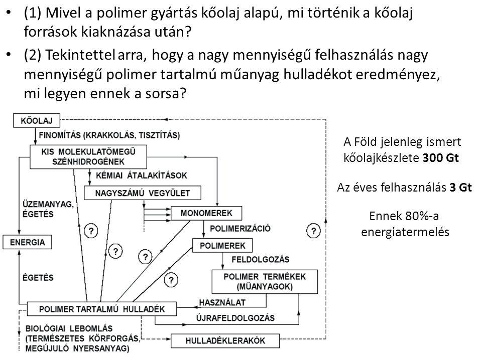 (1) Mivel a polimer gyártás kőolaj alapú, mi történik a kőolaj források kiaknázása után.