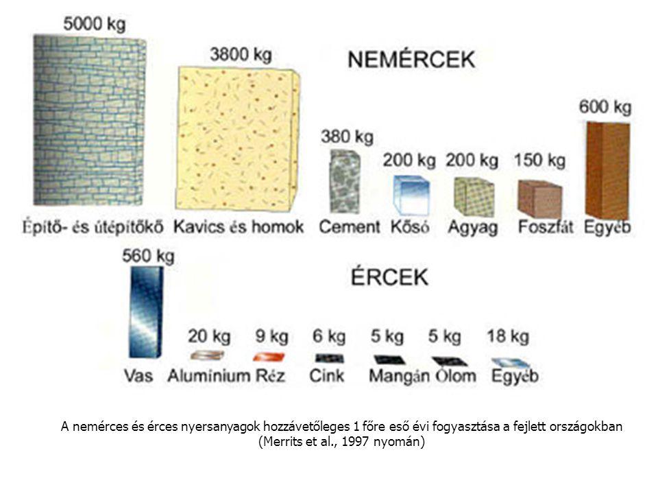 A természetben előforduló 92 elemből 8 elem alkotja a földkéreg 99 tömeg %-át.