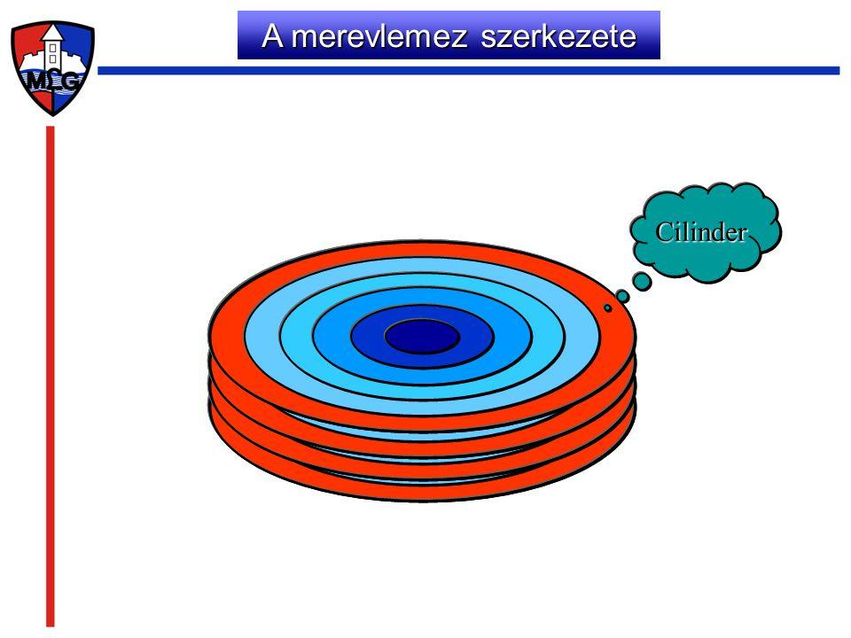 CILINDEREK (hengerek) Ha több lemezfelület áll rendelkezésre a tároláshoz (hajlékonylemeznél max.