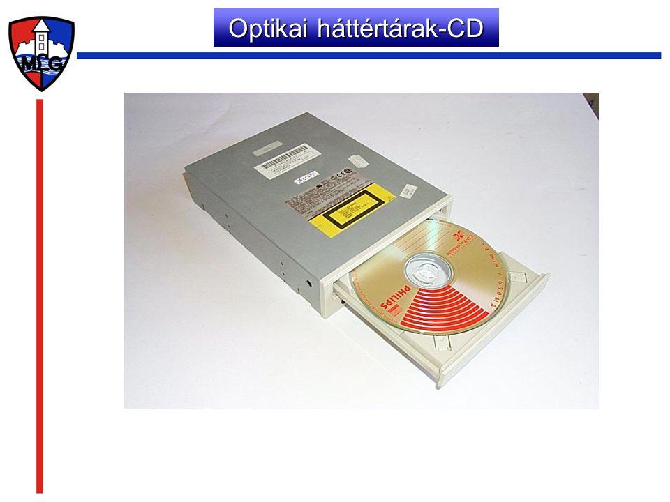 Fajtái: a felhasználó hozzáférése alapján létezik: A CD-ROM (Read Only Memory) csak olvasható.