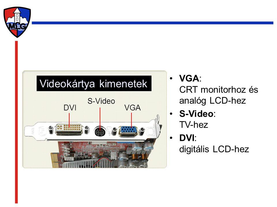 VGA: CRT monitorhoz és analóg LCD-hez S-Video: TV-hez DVI: digitális LCD-hez Videokártya kimenetek DVI S-Video VGA