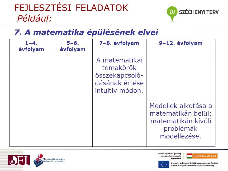 FEJLESZTÉSI FELADATOK Például: 1–4. évfolyam 5–6. évfolyam 7–8. évfolyam9–12. évfolyam A matematikai témakörök összekapcsoló- dásának értése intuitív