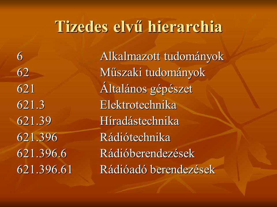 Tizedes elvű hierarchia 6 Alkalmazott tudományok 62 Műszaki tudományok 621 Általános gépészet 621.3Elektrotechnika 621.39Híradástechnika 621.396Rádiót