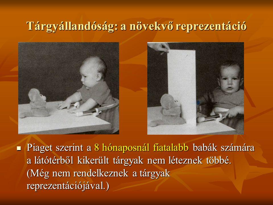 Tárgyállandóság: a növekvő reprezentáció Piaget szerint a 8 hónaposnál fiatalabb babák számára a látótérből kikerült tárgyak nem léteznek többé. (Még