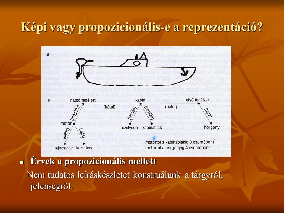 Képi vagy propozicionális-e a reprezentáció? Érvek a propozicionális mellett Érvek a propozicionális mellett Nem tudatos leíráskészletet konstruálunk