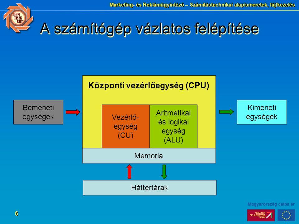 Marketing- és Reklámügyintéző – Számítástechnikai alapismeretek, fájlkezelés 6 A számítógép vázlatos felépítése Központi vezérlőegység (CPU) Vezérlő- egység (CU) Aritmetikai és logikai egység (ALU) Memória Háttértárak Bemeneti egységek Kimeneti egységek