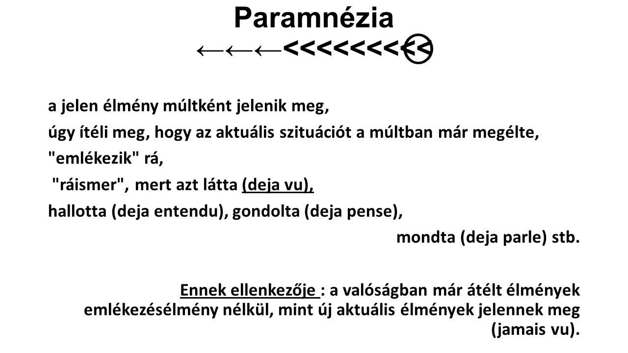 Paramnézia ←←←<<<<<<<<< ⃝ a jelen élmény múltként jelenik meg, úgy ítéli meg, hogy az aktuális szituációt a múltban már megélte, emlékezik rá, ráismer , mert azt látta (deja vu), hallotta (deja entendu), gondolta (deja pense), mondta (deja parle) stb.