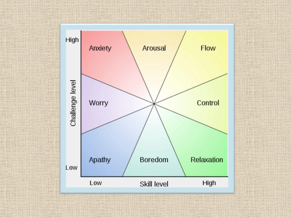  Stressz: a szervezet nem specifikus válasza bármilyen igénybevételre  Folyamatosan ki vagyunk téve a külső környezet változó intenzitású megterheléseinek, a stresszoroknak.