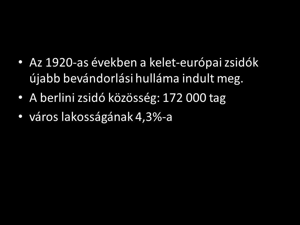 Az 1920-as években a kelet-európai zsidók újabb bevándorlási hulláma indult meg.
