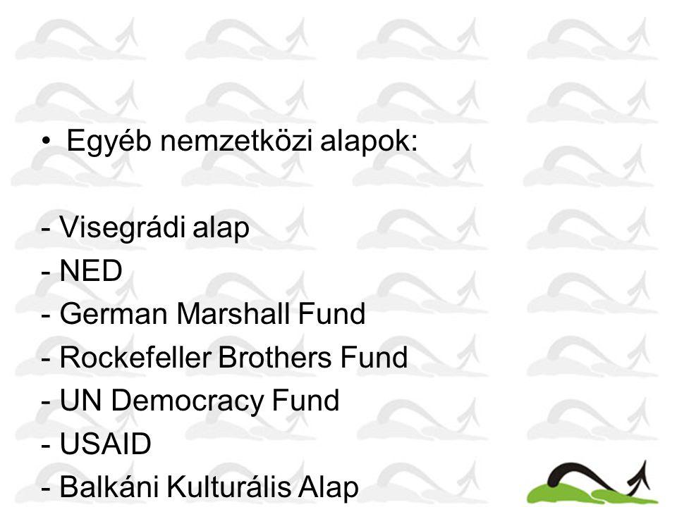 Egyéb nemzetközi alapok: - Visegrádi alap - NED - German Marshall Fund - Rockefeller Brothers Fund - UN Democracy Fund - USAID - Balkáni Kulturális Al