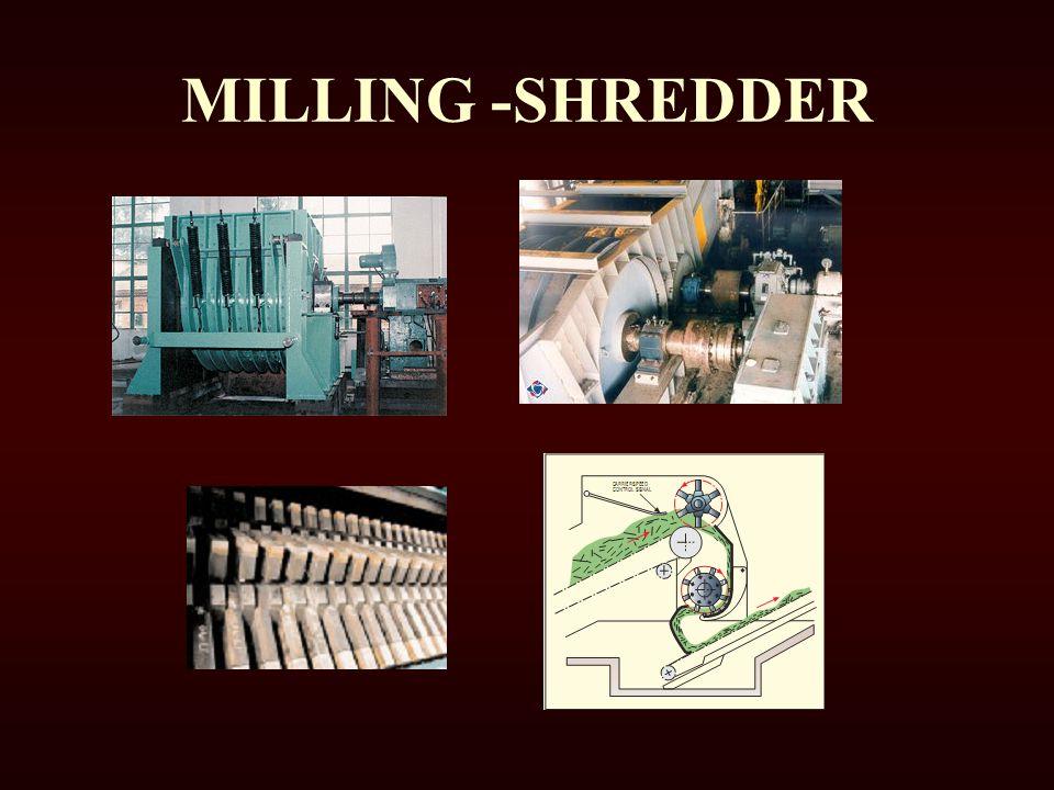 MILLING -SHREDDER