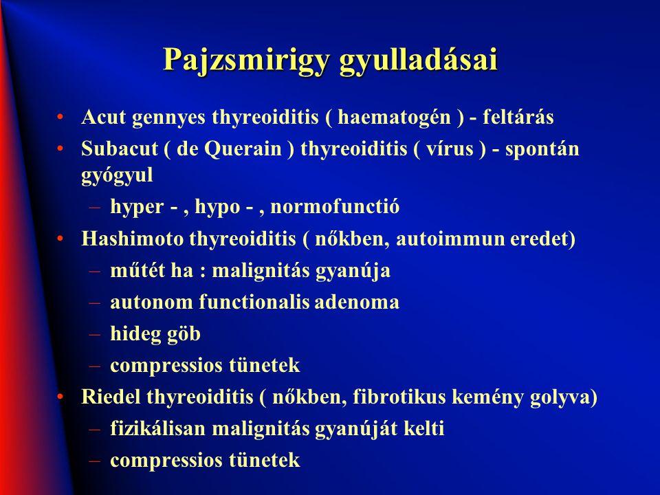 Pajzsmirigy gyulladásai Acut gennyes thyreoiditis ( haematogén ) - feltárás Subacut ( de Querain ) thyreoiditis ( vírus ) - spontán gyógyul –hyper -,