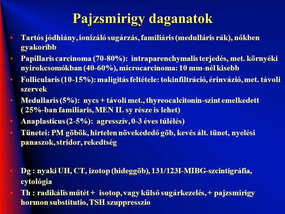 Pajzsmirigy daganatok Tartós jódhiány, ionizáló sugárzás, familiáris (medulláris rák), nőkben gyakoribb Papillaris carcinoma (70-80%): intraparenchyma