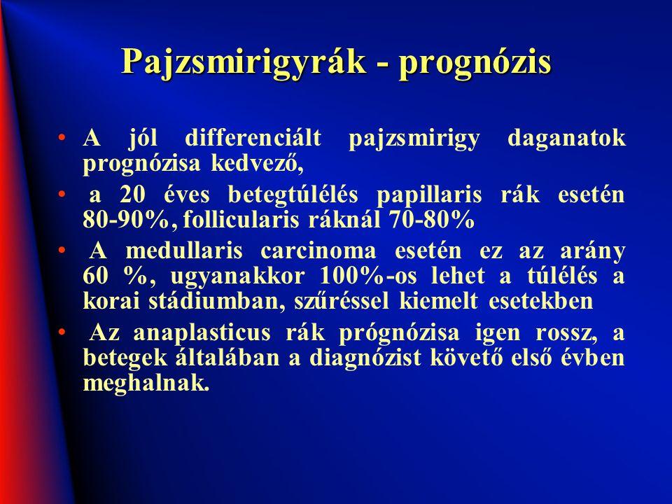 Pajzsmirigyrák - prognózis A jól differenciált pajzsmirigy daganatok prognózisa kedvező, a 20 éves betegtúlélés papillaris rák esetén 80-90%, follicul