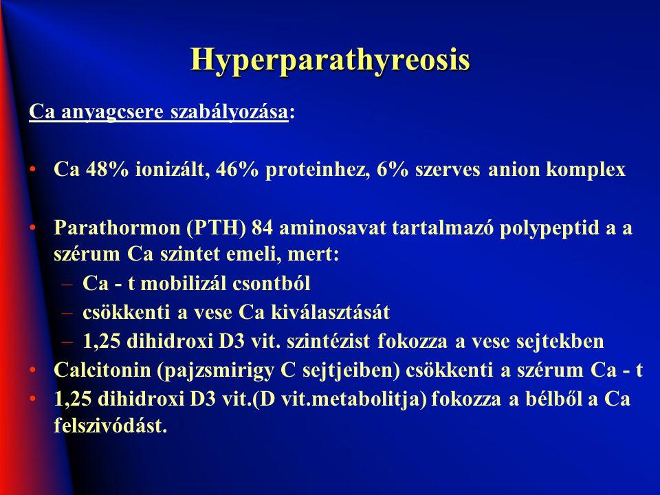 Hyperparathyreosis Ca anyagcsere szabályozása: Ca 48% ionizált, 46% proteinhez, 6% szerves anion komplex Parathormon (PTH) 84 aminosavat tartalmazó po