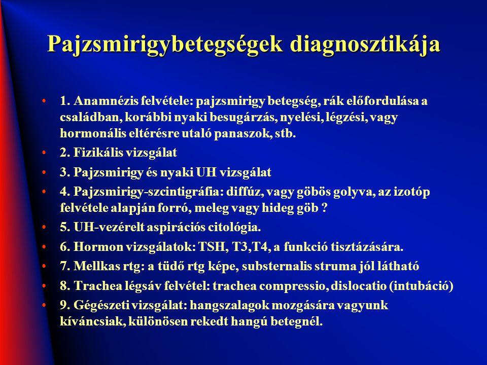 Pajzsmirigybetegségek diagnosztikája 1. Anamnézis felvétele: pajzsmirigy betegség, rák előfordulása a családban, korábbi nyaki besugárzás, nyelési, lé