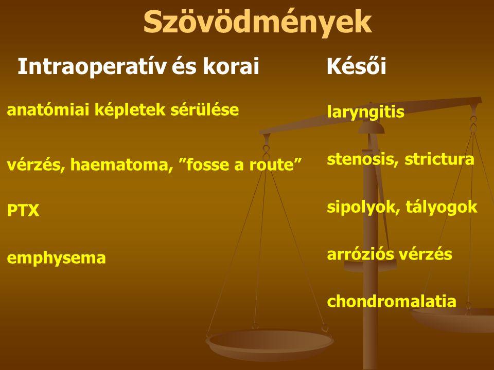"""Szövödmények Intraoperatív és koraiKésői anatómiai képletek sérülése vérzés, haematoma, """"fosse a route"""" PTX emphysema laryngitis stenosis, strictura s"""