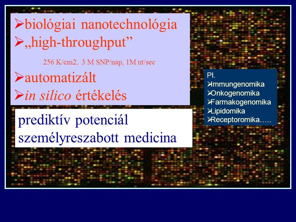 """ biológiai nanotechnológia  """"high-throughput 256 K/cm2, 3 M SNP/nap, 1M nt/sec  automatizált  in silico értékelés prediktív potenciál személyreszabott medicina Pl."""