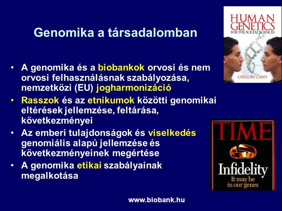 Genomika a társadalomban A genomika és a biobankok orvosi és nem orvosi felhasználásnak szabályozása, nemzetközi (EU) jogharmonizáció Rasszok és az etnikumok közötti genomikai eltérések jellemzése, feltárása, következményei Az emberi tulajdonságok és viselkedés genomiális alapú jellemzése és következményeinek megértése A genomika etikai szabályainak megalkotása www.biobank.hu