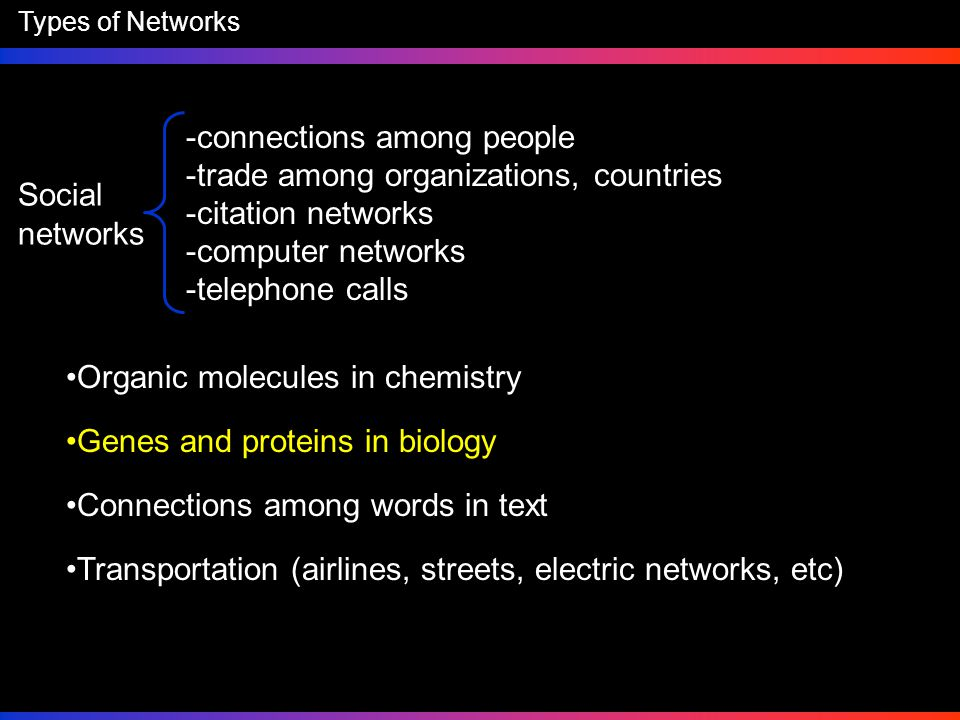 Types of Networks Social networks -connections among people -trade among organizations, countries -citation networks -computer networks -telephone calls Organic molecules in chemistry Genes and proteins in biology Connections among words in text Transportation (airlines, streets, electric networks, etc)