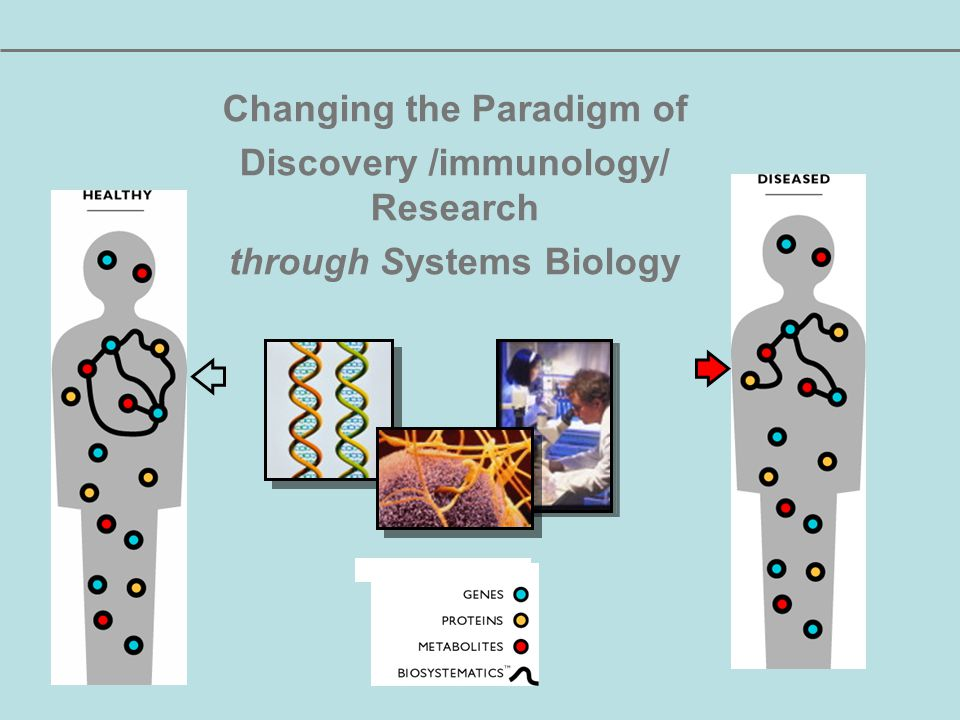 Changing the Paradigm of Discovery /immunology/ Research through Systems Biology