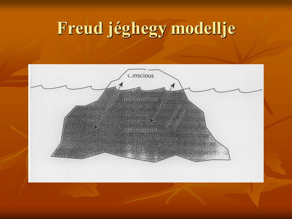 Freud jéghegy modellje
