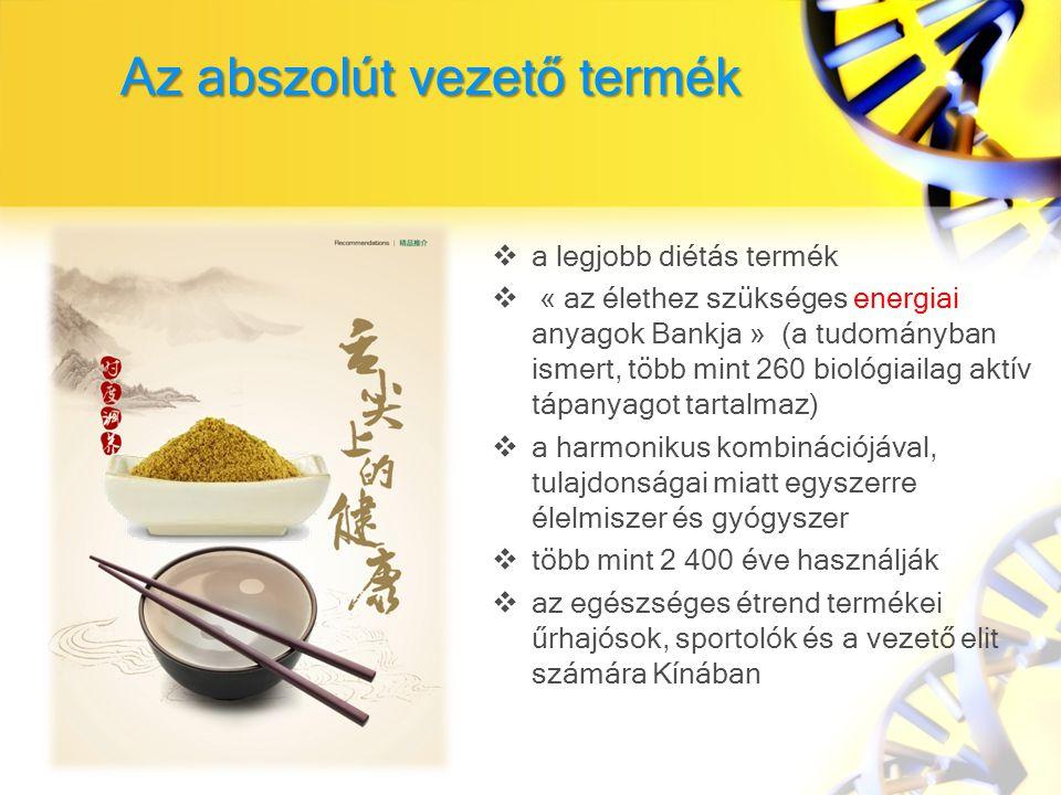 A tápanyagok tárháza Fenyő pollen - egy egyedülálló energia termék, maga a természet hozta létre Megtalálható benne minden tápanyag, ami szükséges a jó egészséghez