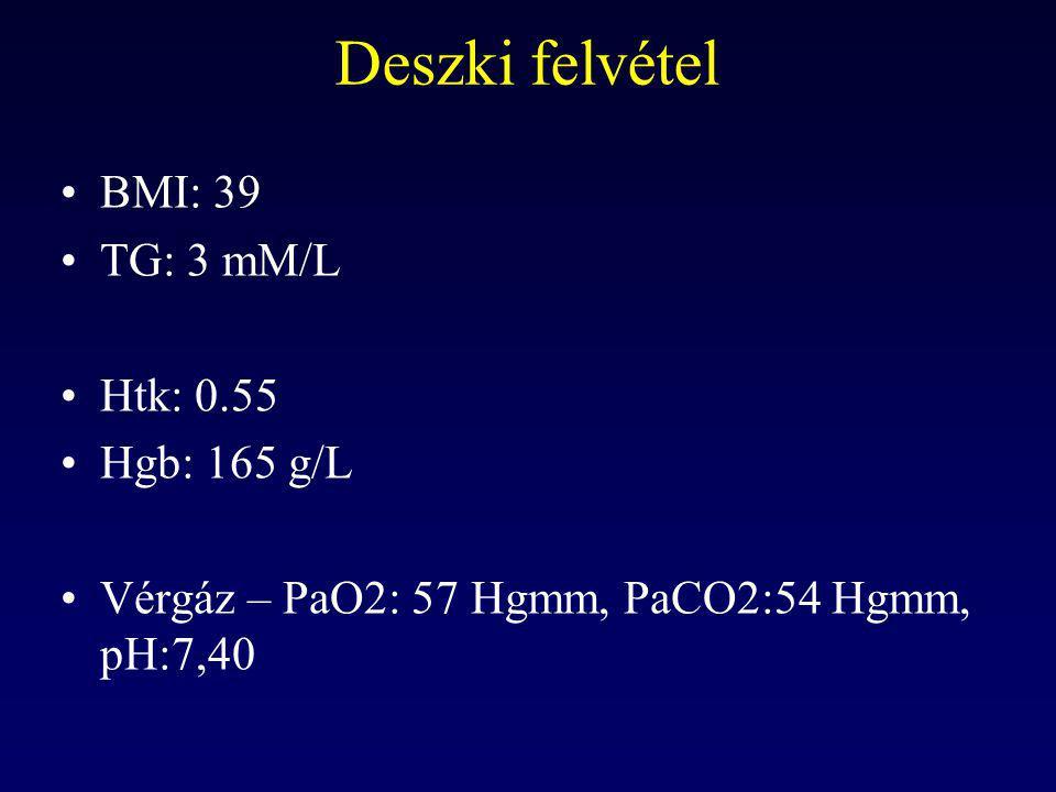 Deszki felvétel BMI: 39 TG: 3 mM/L Htk: 0.55 Hgb: 165 g/L Vérgáz – PaO2: 57 Hgmm, PaCO2:54 Hgmm, pH:7,40