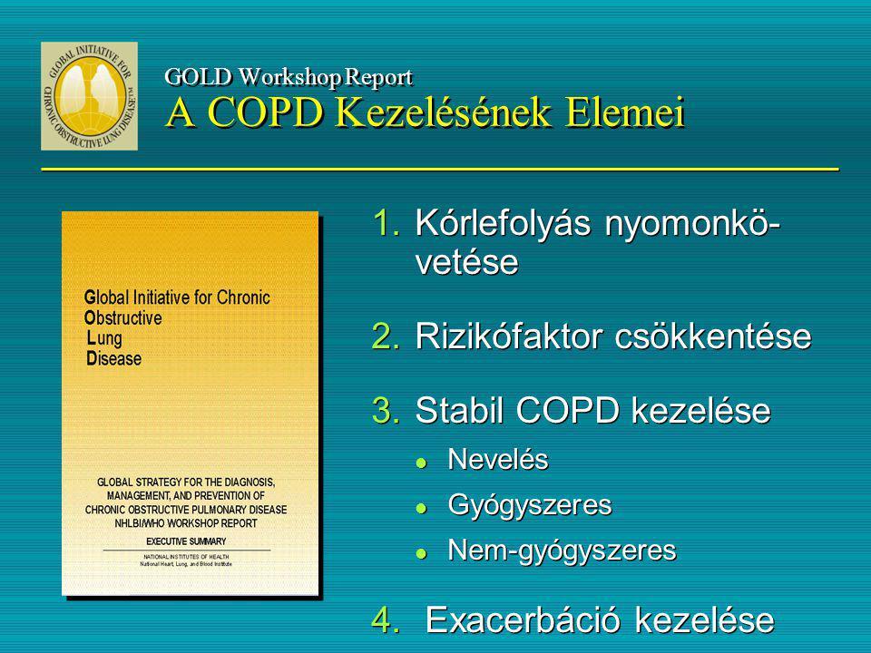 GOLD Workshop Report A COPD Kezelésének Elemei 1.Kórlefolyás nyomonkö- vetése 2.Rizikófaktor csökkentése 3.Stabil COPD kezelése l Nevelés l Gyógyszere