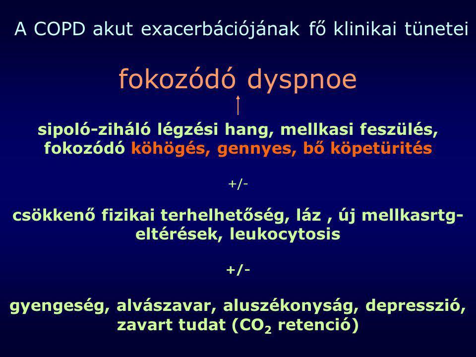 A COPD akut exacerbációjának fő klinikai tünetei fokozódó dyspnoe sipoló-ziháló légzési hang, mellkasi feszülés, fokozódó köhögés, gennyes, bő köpetür