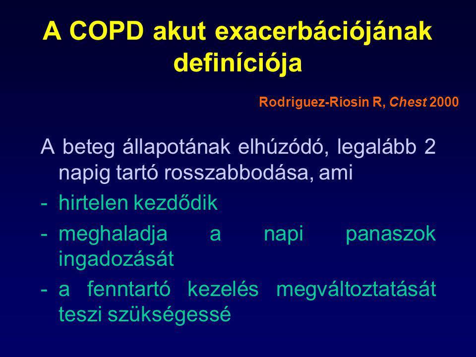 A COPD akut exacerbációjának definíciója A beteg állapotának elhúzódó, legalább 2 napig tartó rosszabbodása, ami -hirtelen kezdődik -meghaladja a napi