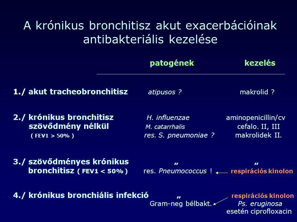 A krónikus bronchitisz akut exacerbációinak antibakteriális kezelése patogének kezelés 1./ akut tracheobronchitisz atipusos ? makrolid ? 2./ krónikus