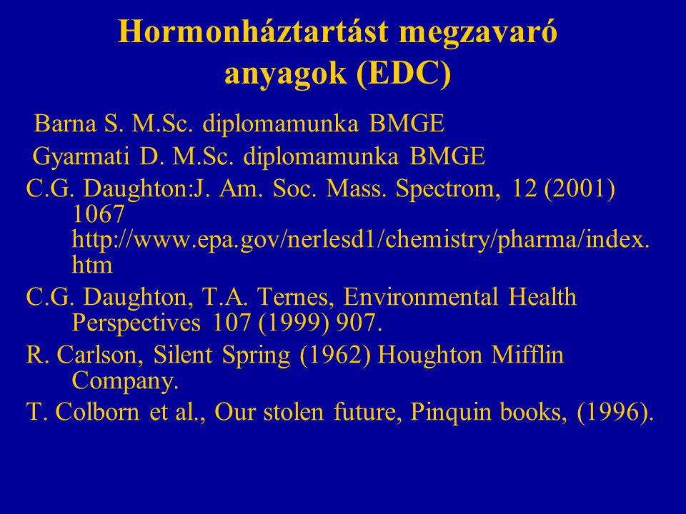 Hormonháztartást megzavaró anyagok (EDC) Barna S. M.Sc. diplomamunka BMGE Gyarmati D. M.Sc. diplomamunka BMGE C.G. Daughton:J. Am. Soc. Mass. Spectrom