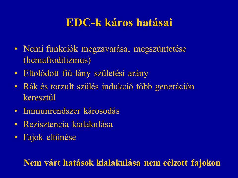 EDC-k káros hatásai Nemi funkciók megzavarása, megszüntetése (hemafroditizmus) Eltolódott fiú-lány születési arány Rák és torzult szülés indukció több generáción keresztül Immunrendszer károsodás Rezisztencia kialakulása Fajok eltűnése Nem várt hatások kialakulása nem célzott fajokon